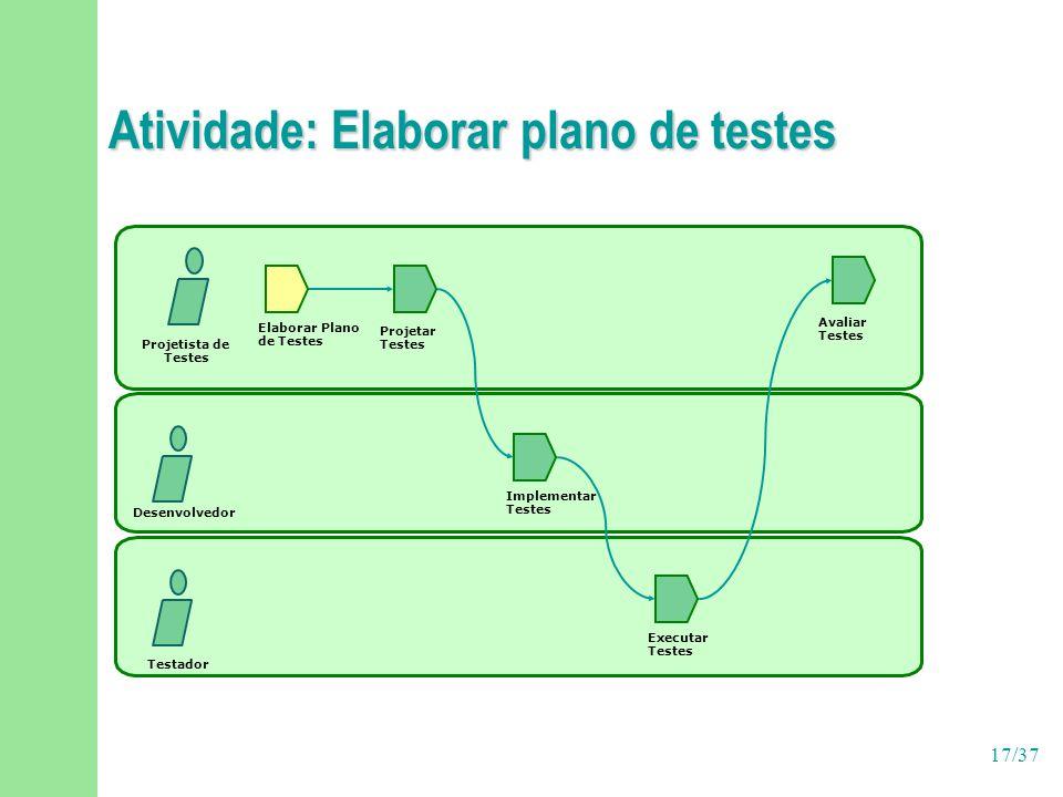 17/37 Atividade: Elaborar plano de testes Implementar Testes Projetista de Testes Desenvolvedor Elaborar Plano de Testes Projetar Testes Avaliar Teste