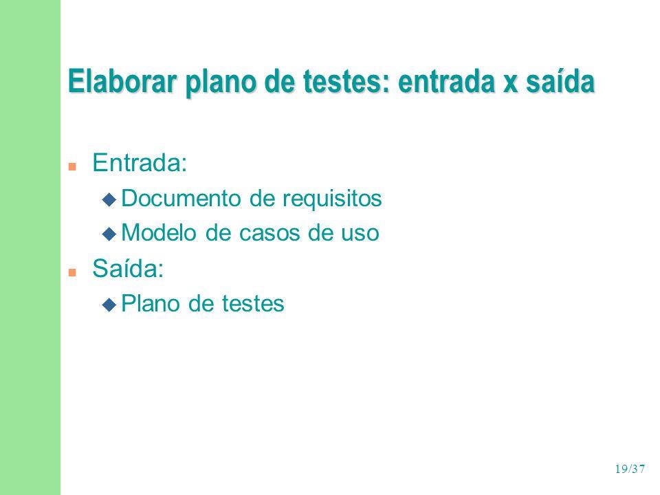 19/37 Elaborar plano de testes: entrada x saída n Entrada: u Documento de requisitos u Modelo de casos de uso n Saída: u Plano de testes
