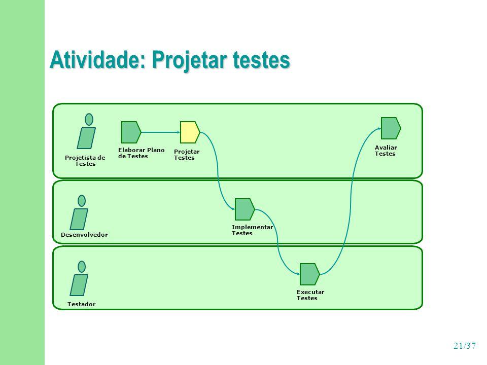 21/37 Atividade: Projetar testes Implementar Testes Projetista de Testes Desenvolvedor Elaborar Plano de Testes Projetar Testes Avaliar Testes Executa
