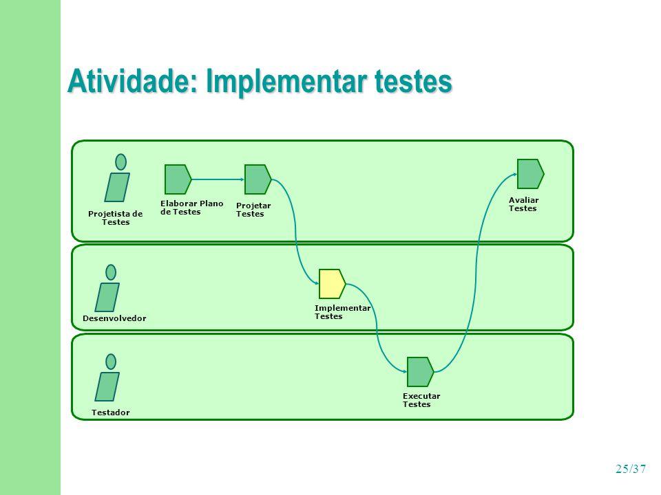 25/37 Atividade: Implementar testes Implementar Testes Projetista de Testes Desenvolvedor Elaborar Plano de Testes Projetar Testes Avaliar Testes Executar Testes Testador