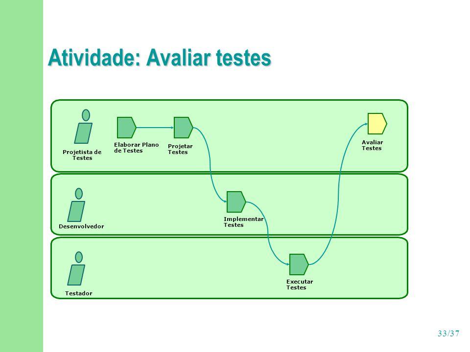 33/37 Atividade: Avaliar testes Implementar Testes Projetista de Testes Desenvolvedor Elaborar Plano de Testes Projetar Testes Avaliar Testes Executar Testes Testador