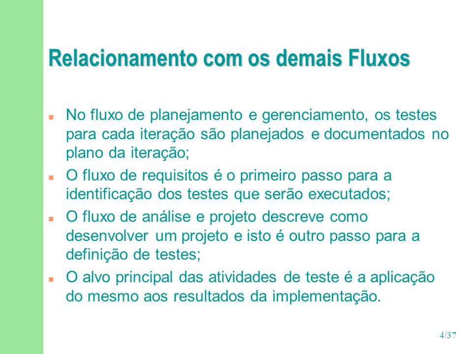 4/37 Relacionamento com os demais Fluxos n No fluxo de planejamento e gerenciamento, os testes para cada iteração são planejados e documentados no pla