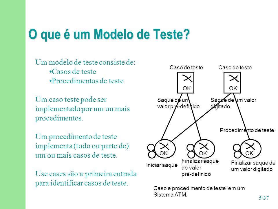 5/37 O que é um Modelo de Teste? Um modelo de teste consiste de: Casos de teste Procedimentos de teste Um caso teste pode ser implementado por um ou m