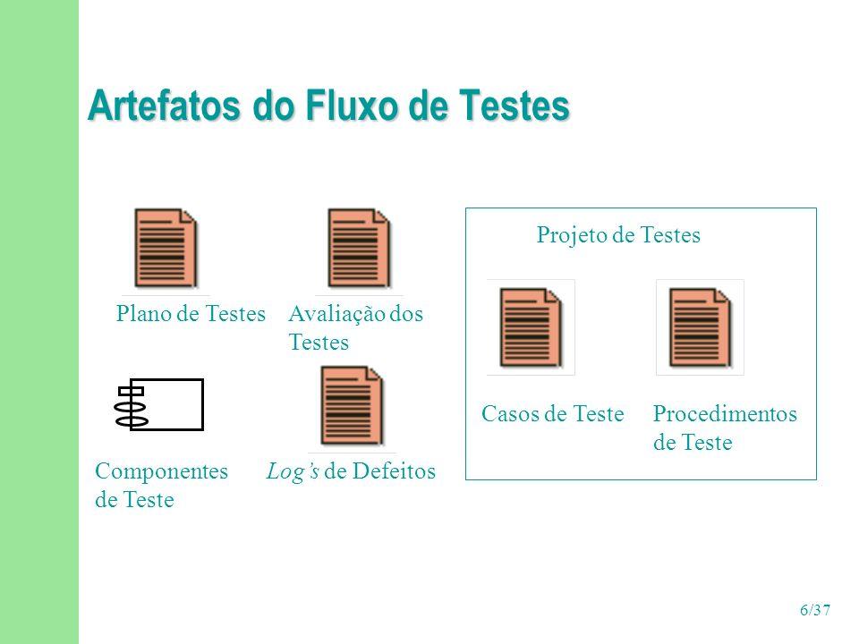 6/37 Artefatos do Fluxo de Testes Casos de Teste Projeto de Testes Procedimentos de Teste Plano de Testes Logs de DefeitosComponentes de Teste Avaliação dos Testes