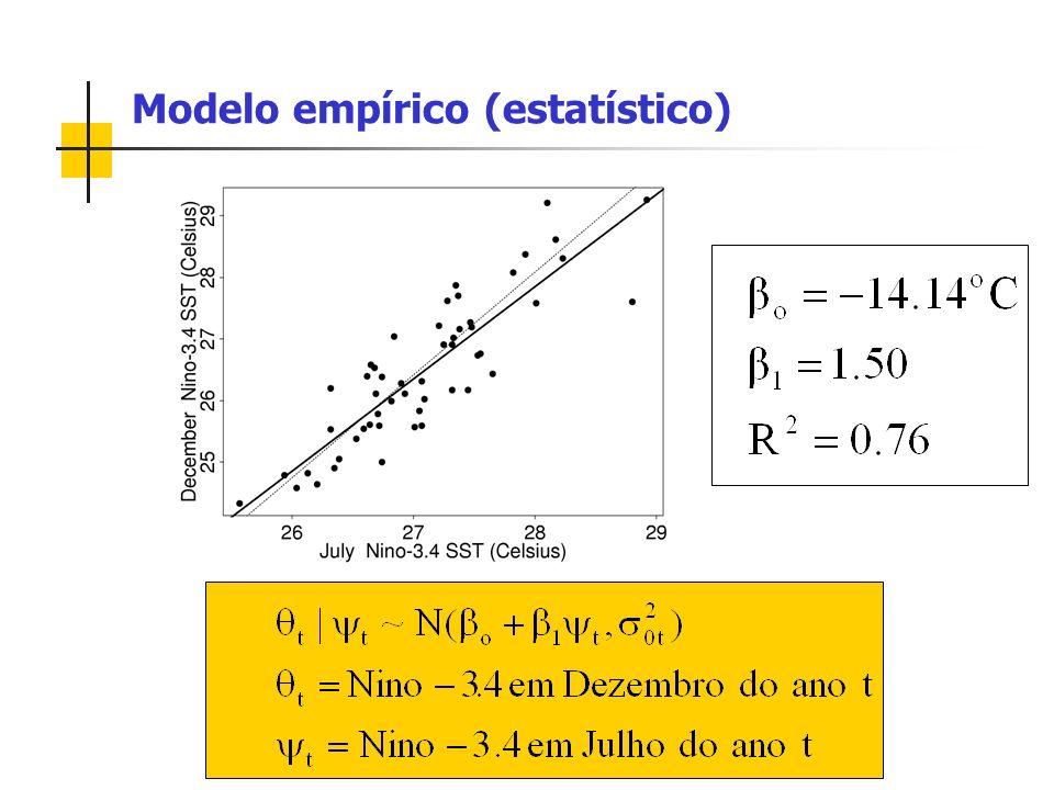 Modelo empírico (estatístico)