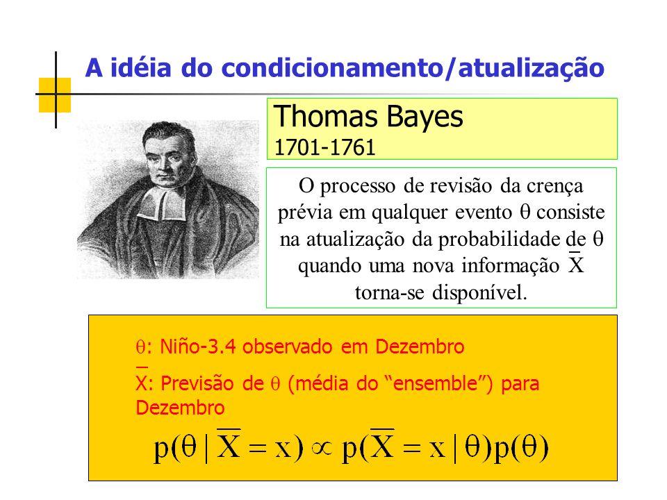 : Niño-3.4 observado em Dezembro X: Previsão de (média do ensemble) para Dezembro Thomas Bayes 1701-1761 O processo de revisão da crença prévia em qualquer evento consiste na atualização da probabilidade de quando uma nova informação X torna-se disponível.