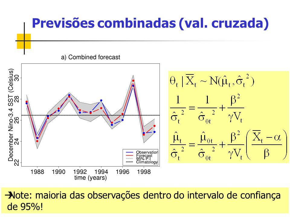 Previsões combinadas (val.