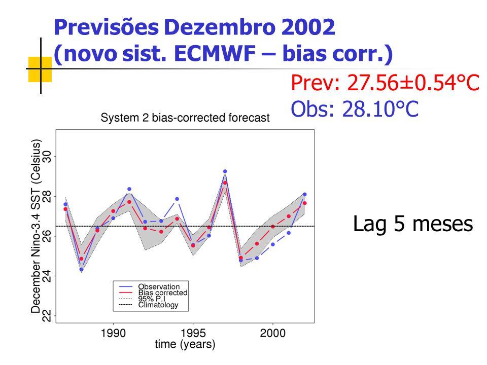 Previsões Dezembro 2002 (novo sist. ECMWF – bias corr.) Prev: 27.56±0.54°C Obs: 28.10°C Lag 5 meses