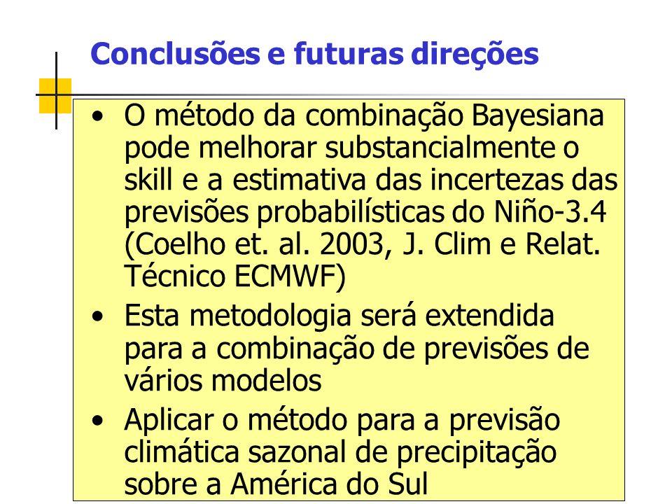 Conclusões e futuras direções O método da combinação Bayesiana pode melhorar substancialmente o skill e a estimativa das incertezas das previsões probabilísticas do Niño-3.4 (Coelho et.