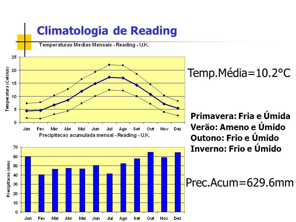 Primavera: Fria e Úmida Verão: Ameno e Úmido Outono: Frio e Úmido Inverno: Frio e Úmido Climatologia de Reading Temp.Média=10.2°C Prec.Acum=629.6mm