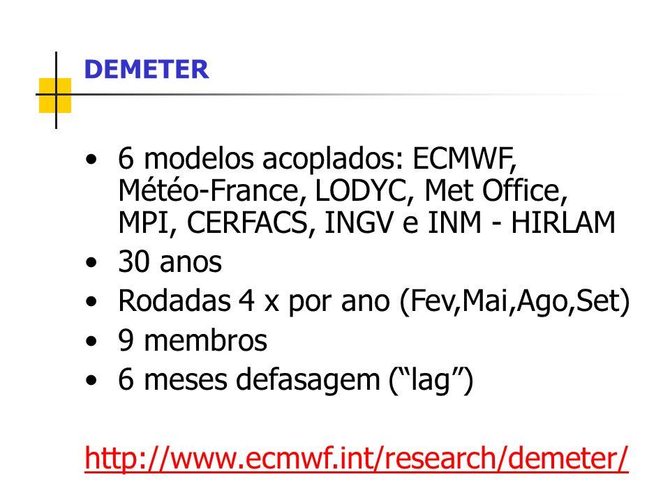 6 modelos acoplados: ECMWF, Météo-France, LODYC, Met Office, MPI, CERFACS, INGV e INM - HIRLAM 30 anos Rodadas 4 x por ano (Fev,Mai,Ago,Set) 9 membros 6 meses defasagem (lag) http://www.ecmwf.int/research/demeter/ DEMETER