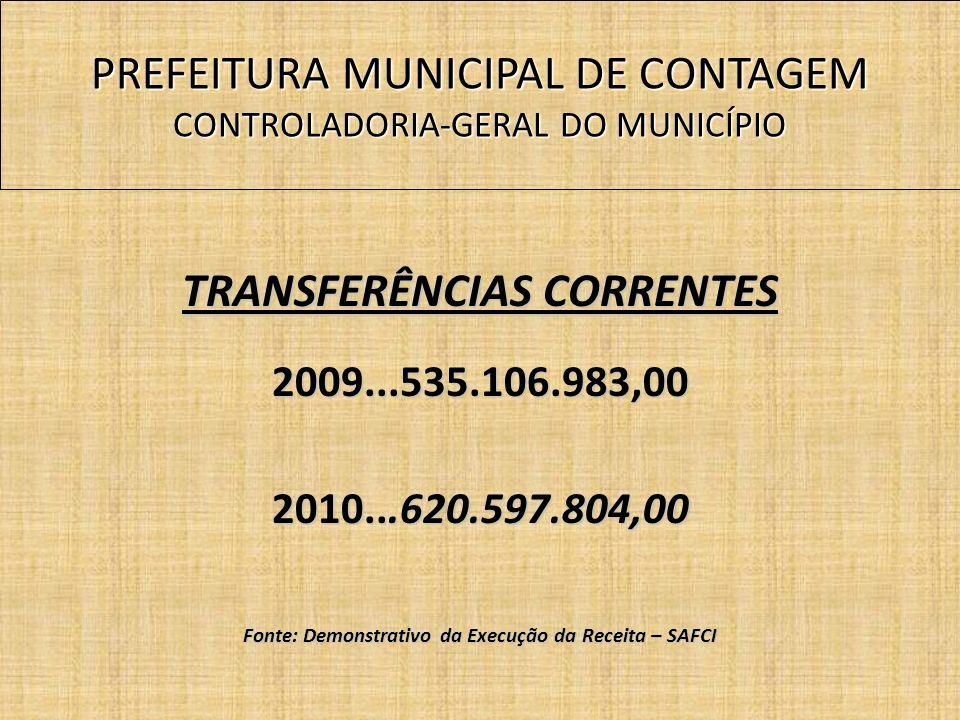 PREFEITURA MUNICIPAL DE CONTAGEM CONTROLADORIA-GERAL DO MUNICÍPIO TRANSFERÊNCIAS CORRENTES 2009...535.106.983,00 2010...620.597.804,00 Fonte: Demonstrativo da Execução da Receita – SAFCI