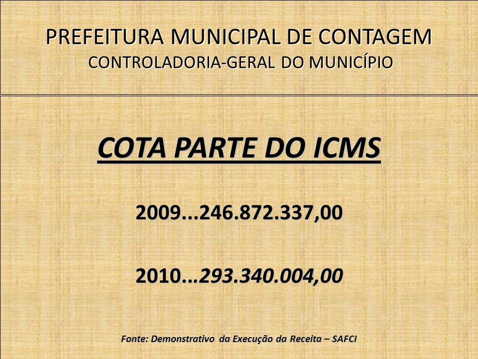 PREFEITURA MUNICIPAL DE CONTAGEM CONTROLADORIA-GERAL DO MUNICÍPIO COTA PARTE DO ICMS 2009...246.872.337,00 2010...293.340.004,00 Fonte: Demonstrativo da Execução da Receita – SAFCI