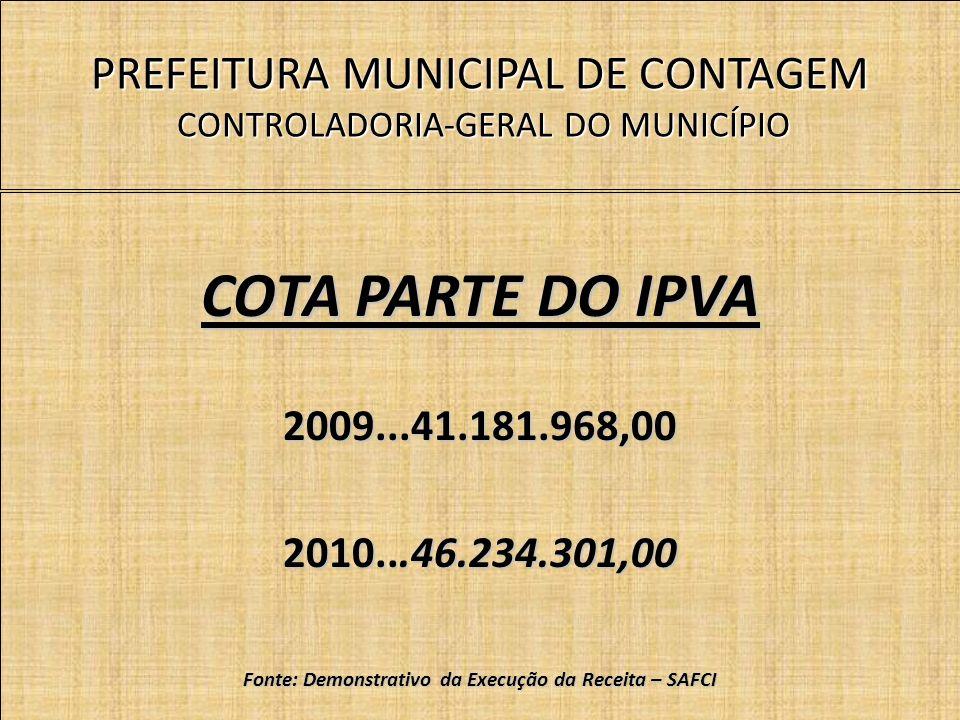 PREFEITURA MUNICIPAL DE CONTAGEM CONTROLADORIA-GERAL DO MUNICÍPIO COTA PARTE DO IPVA 2009...41.181.968,00 2010...46.234.301,00 Fonte: Demonstrativo da Execução da Receita – SAFCI