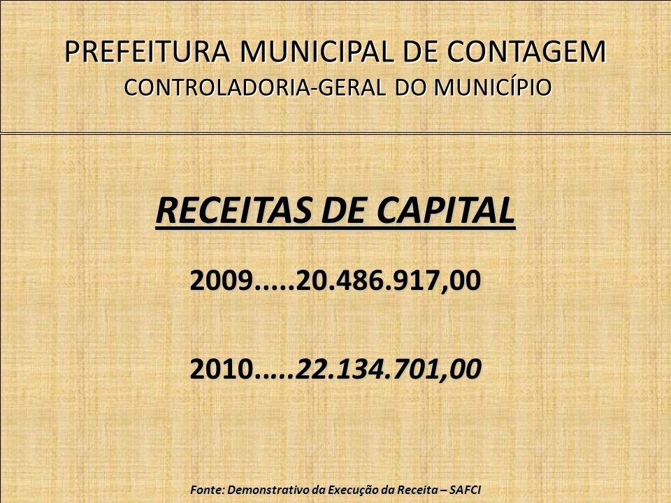 PREFEITURA MUNICIPAL DE CONTAGEM CONTROLADORIA-GERAL DO MUNICÍPIO RECEITAS DE CAPITAL 2009.....20.486.917,00 2010.....22.134.701,00 Fonte: Demonstrativo da Execução da Receita – SAFCI