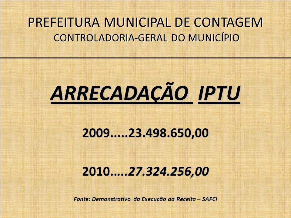 PREFEITURA MUNICIPAL DE CONTAGEM CONTROLADORIA-GERAL DO MUNICÍPIO ARRECADAÇÃO IPTU 2009.....23.498.650,00 2010.....27.324.256,00 Fonte: Demonstrativo da Execução da Receita – SAFCI