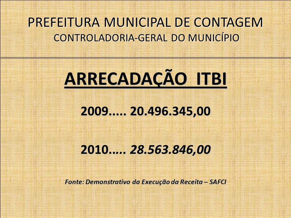 PREFEITURA MUNICIPAL DE CONTAGEM CONTROLADORIA-GERAL DO MUNICÍPIO ARRECADAÇÃO ITBI 2009.....