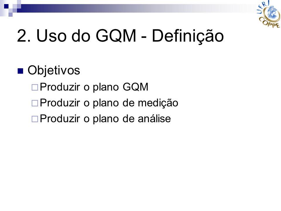 2. Uso do GQM - Definição Objetivos Produzir o plano GQM Produzir o plano de medição Produzir o plano de análise