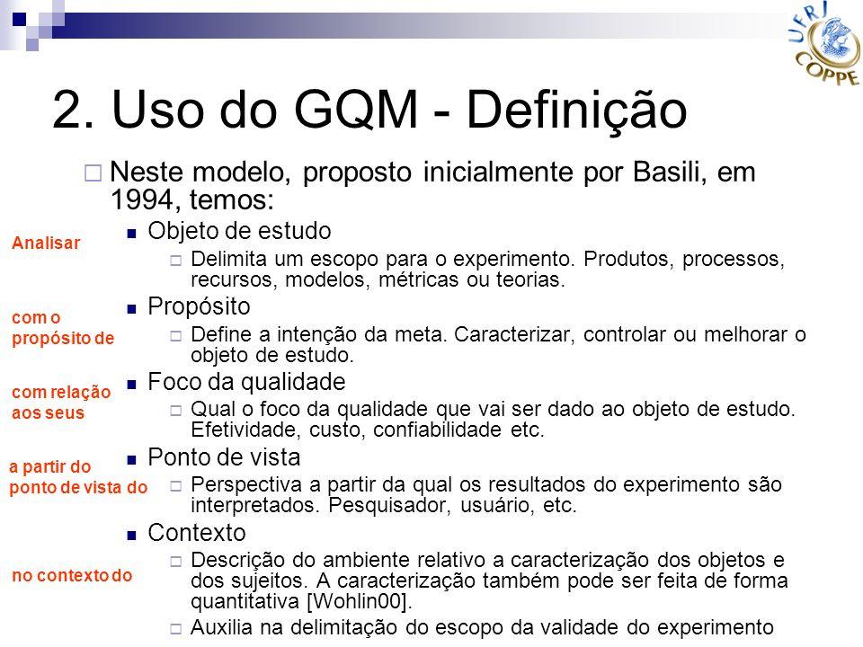 Neste modelo, proposto inicialmente por Basili, em 1994, temos: Objeto de estudo Delimita um escopo para o experimento. Produtos, processos, recursos,