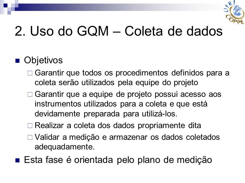 2. Uso do GQM – Coleta de dados Objetivos Garantir que todos os procedimentos definidos para a coleta serão utilizados pela equipe do projeto Garantir