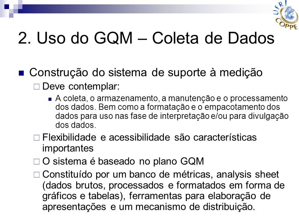 2. Uso do GQM – Coleta de Dados Construção do sistema de suporte à medição Deve contemplar: A coleta, o armazenamento, a manutenção e o processamento