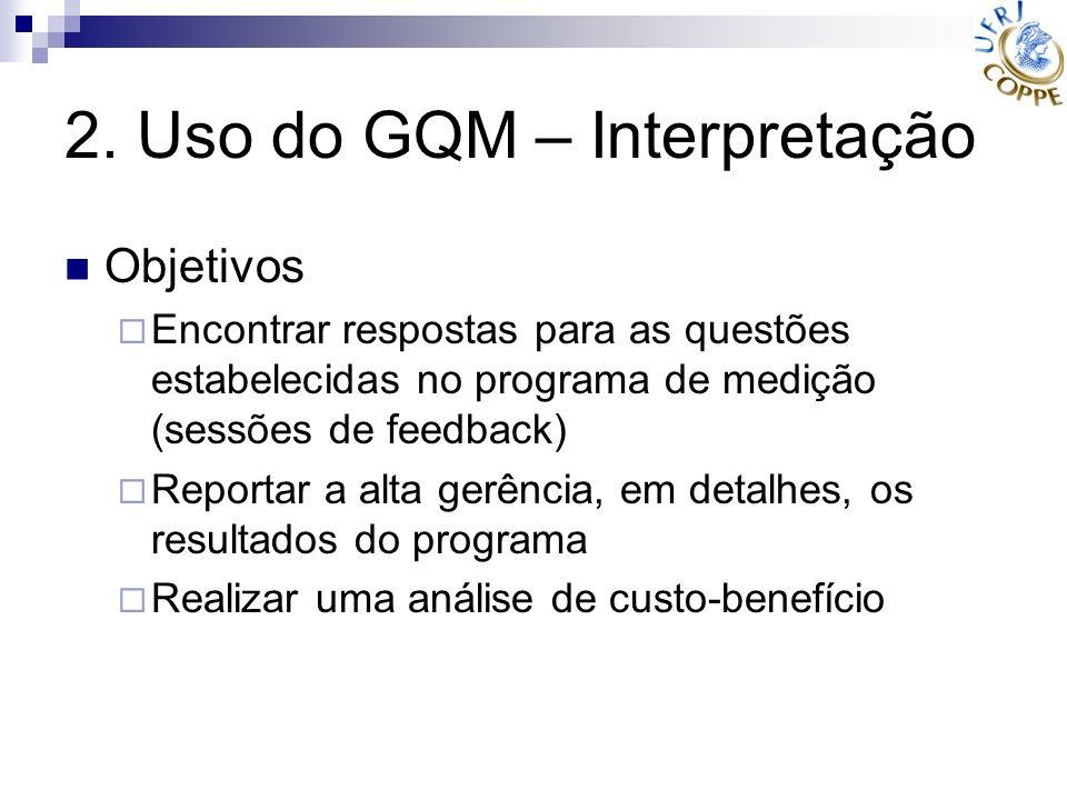 2. Uso do GQM – Interpretação Objetivos Encontrar respostas para as questões estabelecidas no programa de medição (sessões de feedback) Reportar a alt