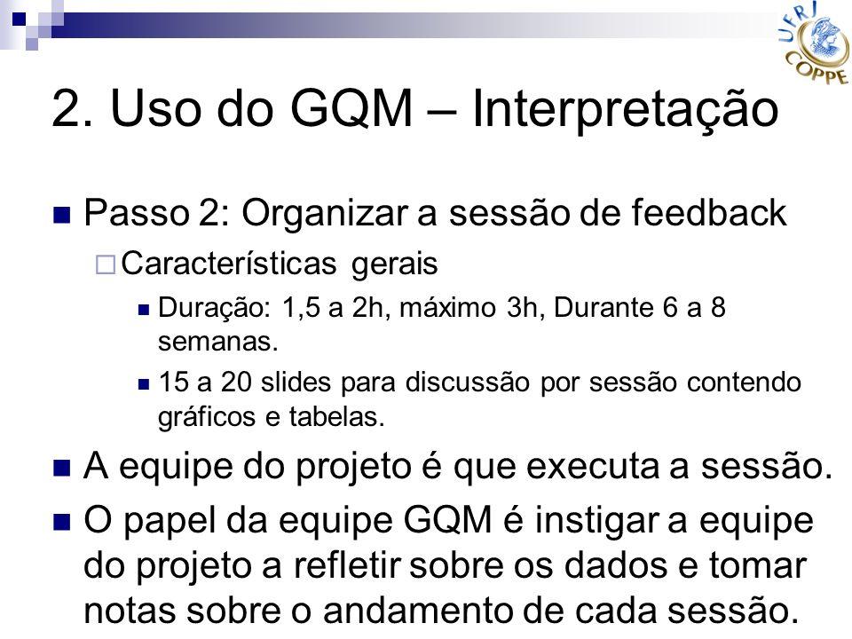2. Uso do GQM – Interpretação Passo 2: Organizar a sessão de feedback Características gerais Duração: 1,5 a 2h, máximo 3h, Durante 6 a 8 semanas. 15 a