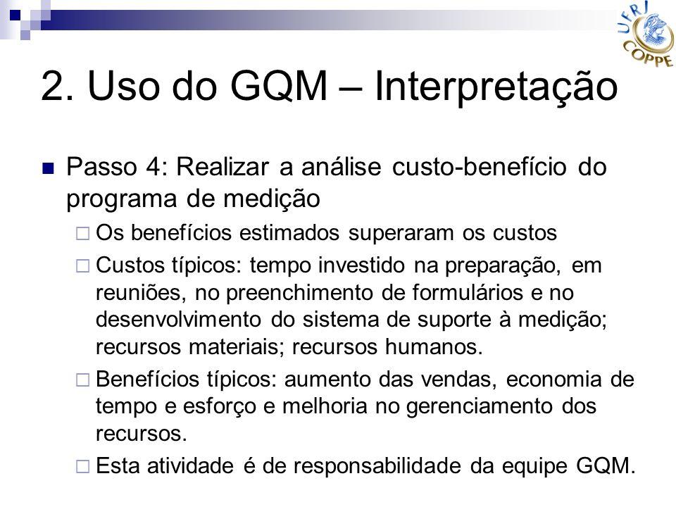 2. Uso do GQM – Interpretação Passo 4: Realizar a análise custo-benefício do programa de medição Os benefícios estimados superaram os custos Custos tí