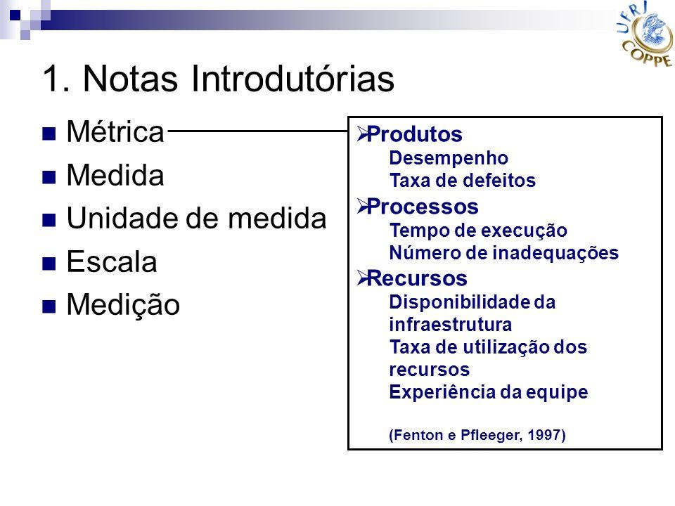 1. Notas Introdutórias Métrica Medida Unidade de medida Escala Medição Produtos Desempenho Taxa de defeitos Processos Tempo de execução Número de inad