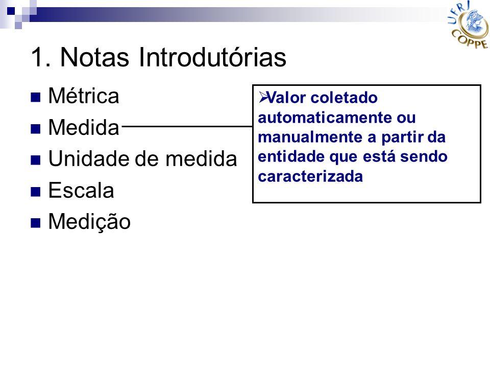 1. Notas Introdutórias Métrica Medida Unidade de medida Escala Medição Valor coletado automaticamente ou manualmente a partir da entidade que está sen