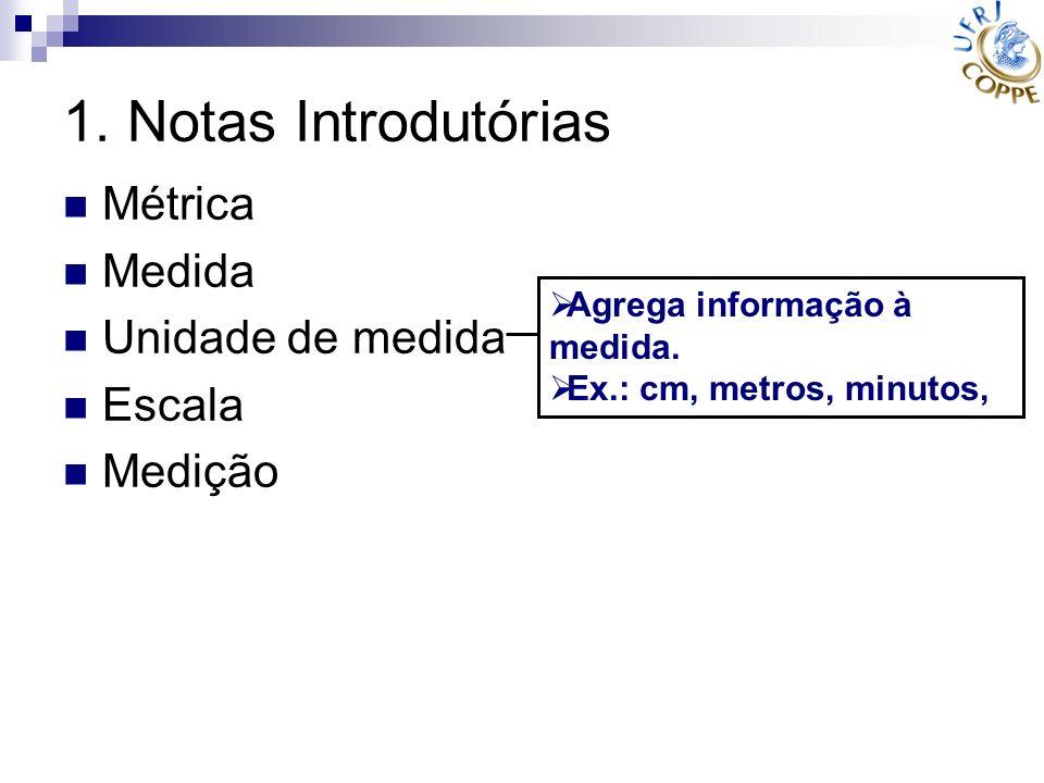 1. Notas Introdutórias Métrica Medida Unidade de medida Escala Medição Agrega informação à medida. Ex.: cm, metros, minutos,