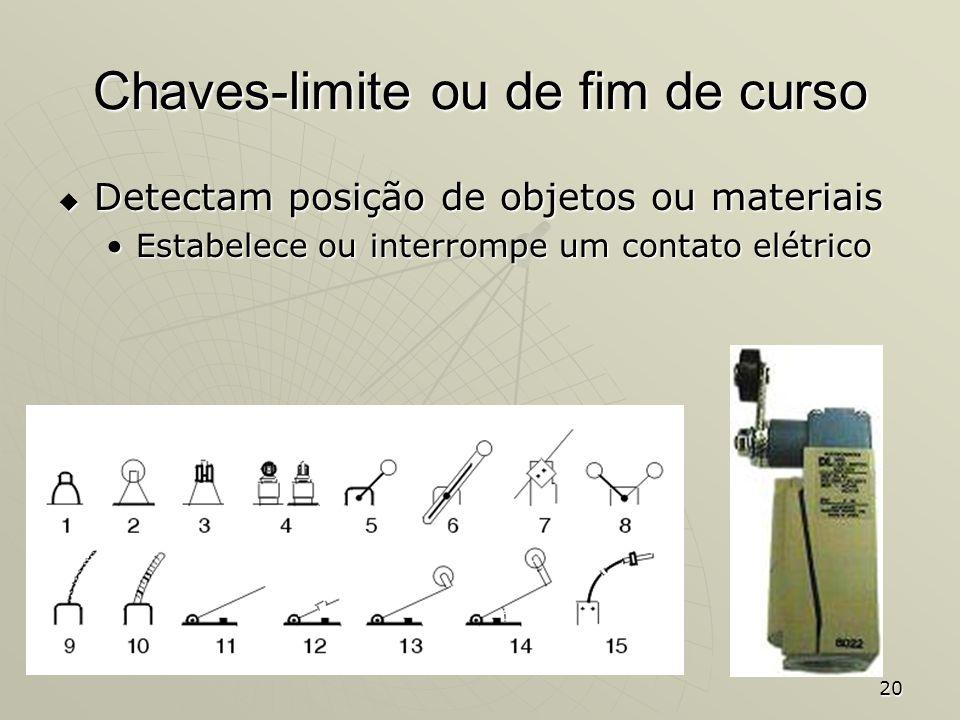 20 Chaves-limite ou de fim de curso Detectam posição de objetos ou materiais Detectam posição de objetos ou materiais Estabelece ou interrompe um cont