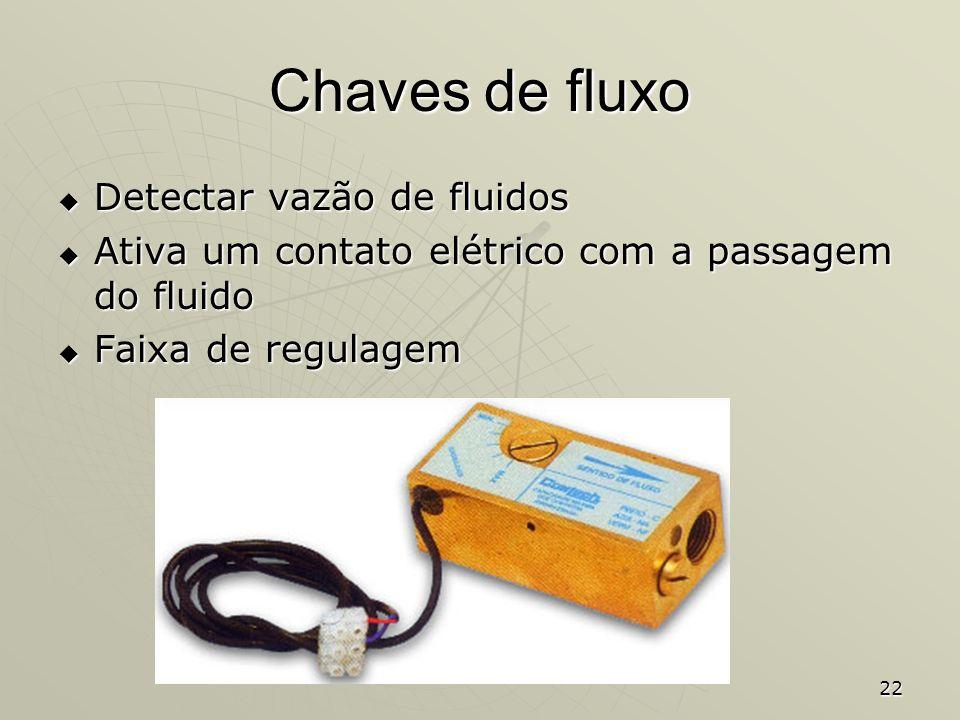22 Chaves de fluxo Detectar vazão de fluidos Detectar vazão de fluidos Ativa um contato elétrico com a passagem do fluido Ativa um contato elétrico co