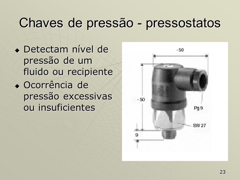23 Chaves de pressão - pressostatos Detectam nível de pressão de um fluido ou recipiente Detectam nível de pressão de um fluido ou recipiente Ocorrênc