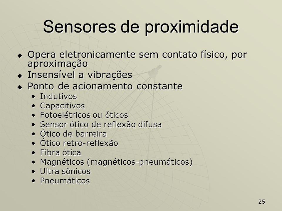 25 Sensores de proximidade Opera eletronicamente sem contato físico, por aproximação Opera eletronicamente sem contato físico, por aproximação Insensí
