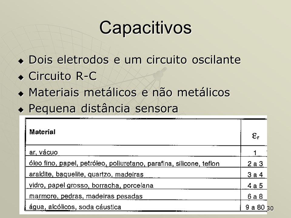 30 Capacitivos Dois eletrodos e um circuito oscilante Dois eletrodos e um circuito oscilante Circuito R-C Circuito R-C Materiais metálicos e não metál