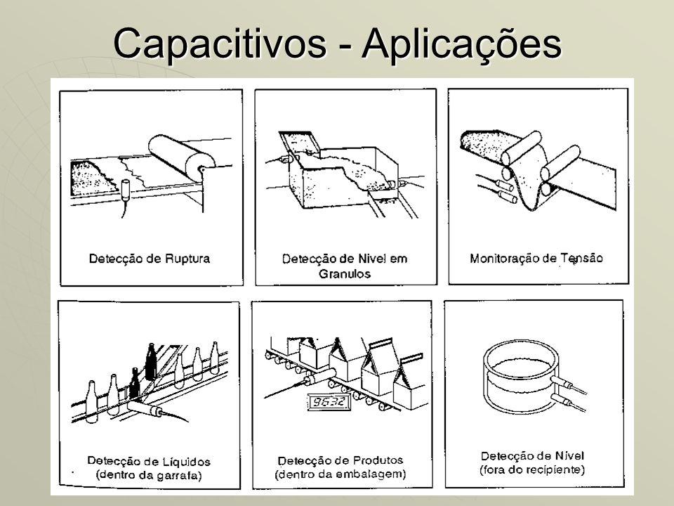 32 Capacitivos - Aplicações