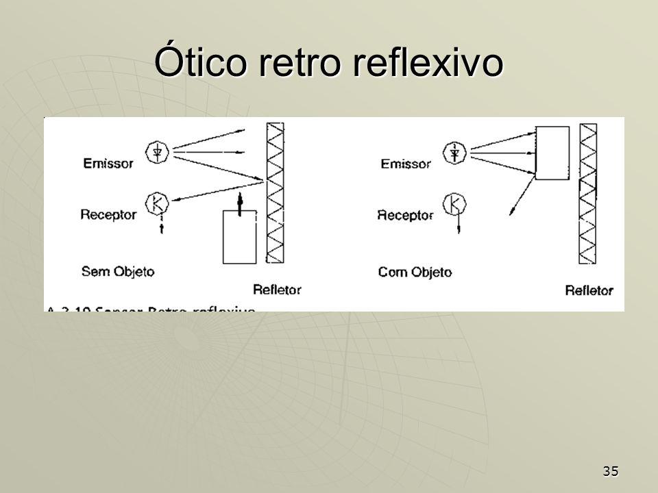 35 Ótico retro reflexivo