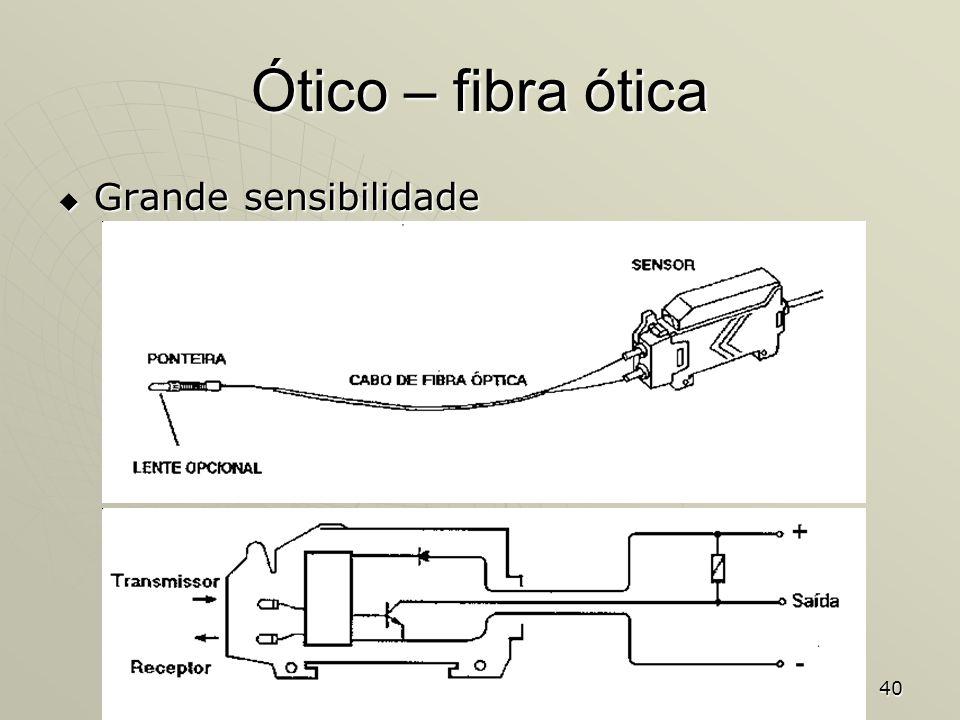40 Ótico – fibra ótica Grande sensibilidade Grande sensibilidade