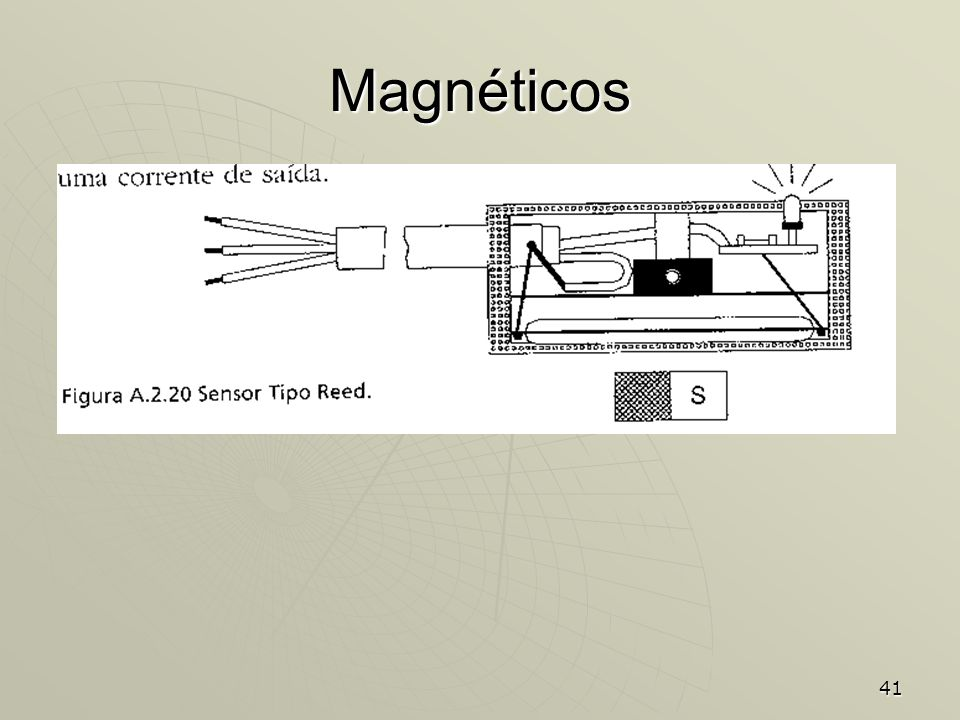 41 Magnéticos