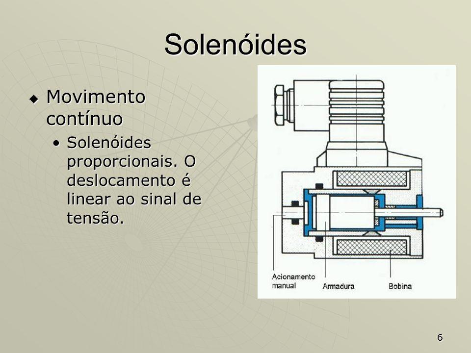 6 Solenóides Movimento contínuo Movimento contínuo Solenóides proporcionais. O deslocamento é linear ao sinal de tensão.Solenóides proporcionais. O de