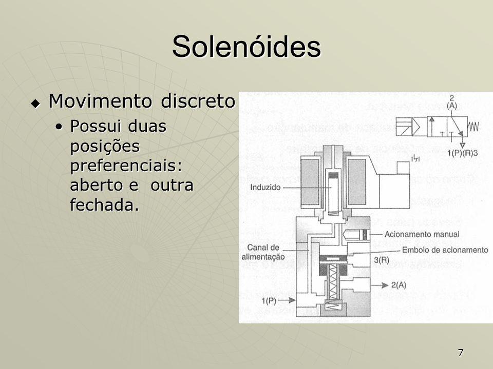 7 Solenóides Movimento discreto Movimento discreto Possui duas posições preferenciais: aberto e outra fechada.Possui duas posições preferenciais: aber