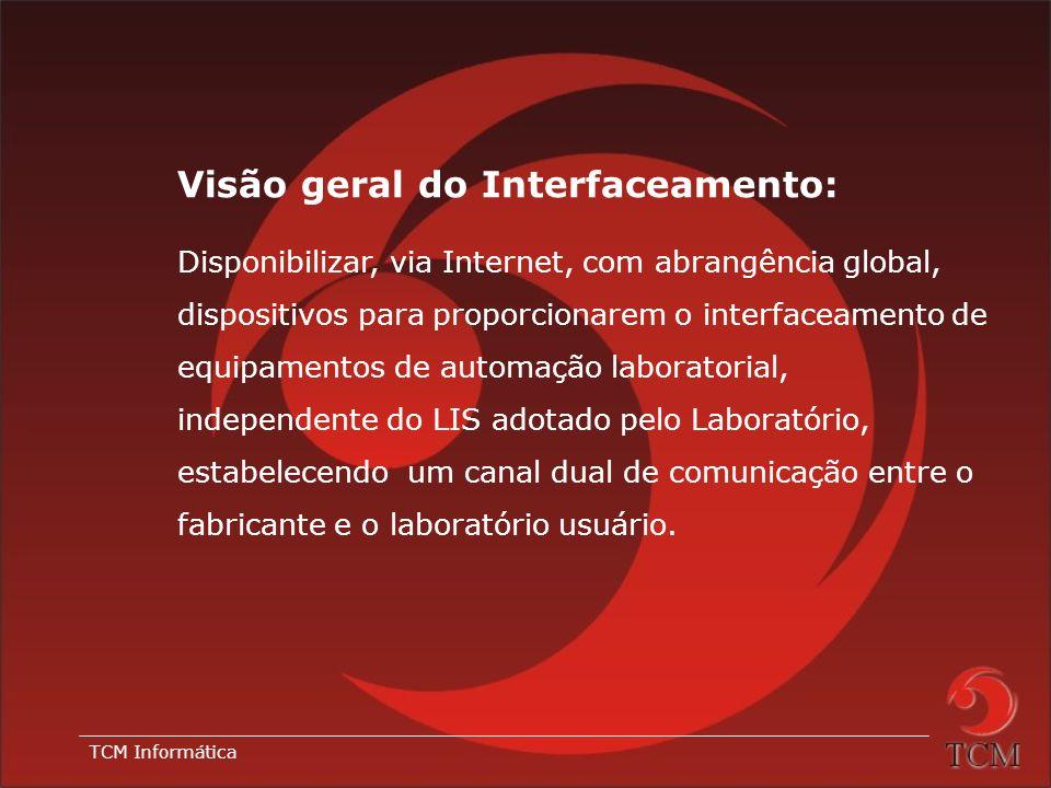 TCM Informática Interfaceamento Visual Como funciona? Por: Paulo Roberto Olsen Núcleo de Pesquisa e Desenvolvimento Florianópolis, junho de 2002