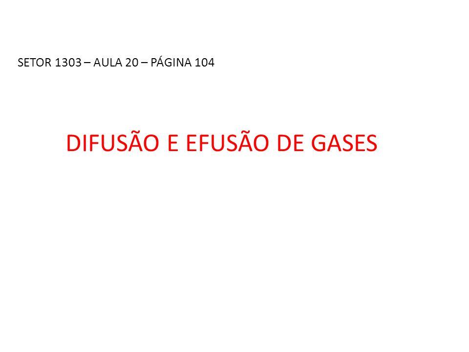 Difusão gasosa: é o movimento espontâneo de um gás através de outro gás produzindo soluções.