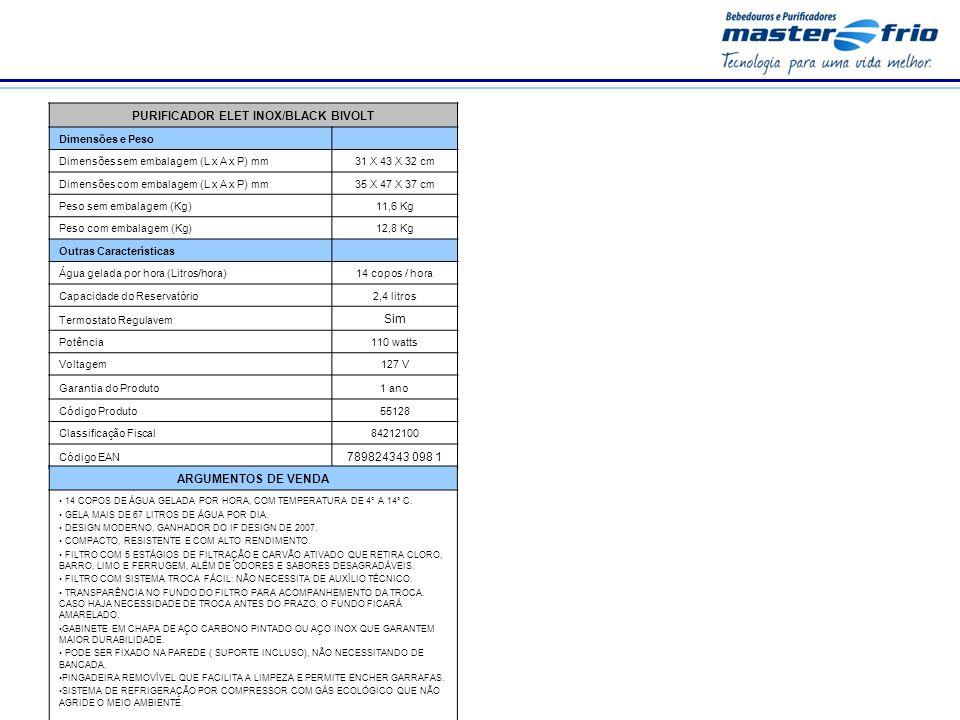PURIFICADOR ELET INOX/BLACK BIVOLT Dimensões e Peso Dimensões sem embalagem (L x A x P) mm31 X 43 X 32 cm Dimensões com embalagem (L x A x P) mm35 X 47 X 37 cm Peso sem embalagem (Kg)11,6 Kg Peso com embalagem (Kg)12,8 Kg Outras Características Água gelada por hora (Litros/hora)14 copos / hora Capacidade do Reservatório2,4 litros Termostato Regulavem Sim Potência110 watts Voltagem127 V Garantia do Produto1 ano Código Produto55128 Classificação Fiscal84212100 Código EAN 789824343 098 1 ARGUMENTOS DE VENDA 14 COPOS DE ÁGUA GELADA POR HORA, COM TEMPERATURA DE 4° A 14° C.