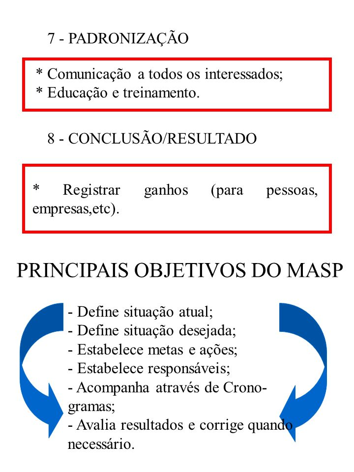 7 - PADRONIZAÇÃO * Comunicação a todos os interessados; * Educação e treinamento. 8 - CONCLUSÃO/RESULTADO * Registrar ganhos (para pessoas, empresas,e