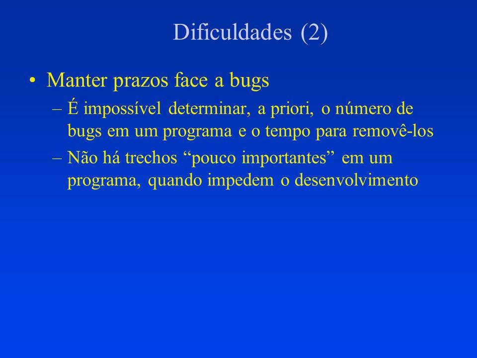 Dificuldades (2) Manter prazos face a bugs –É impossível determinar, a priori, o número de bugs em um programa e o tempo para removê-los –Não há trech