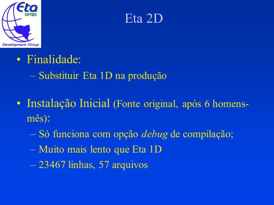 Eta 2D Finalidade: –Substituir Eta 1D na produção Instalação Inicial (Fonte original, após 6 homens- mês) : –Só funciona com opção debug de compilação