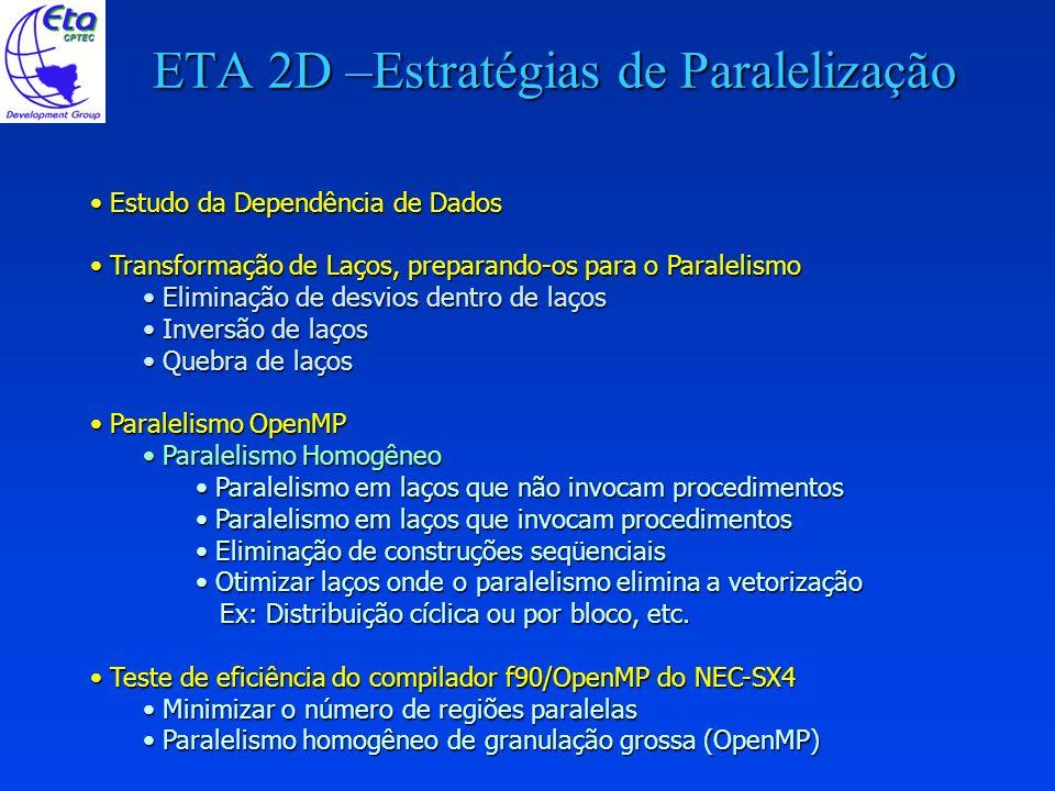 ETA 2D –Estratégias de Paralelização Estudo da Dependência de Dados Estudo da Dependência de Dados Transformação de Laços, preparando-os para o Parale