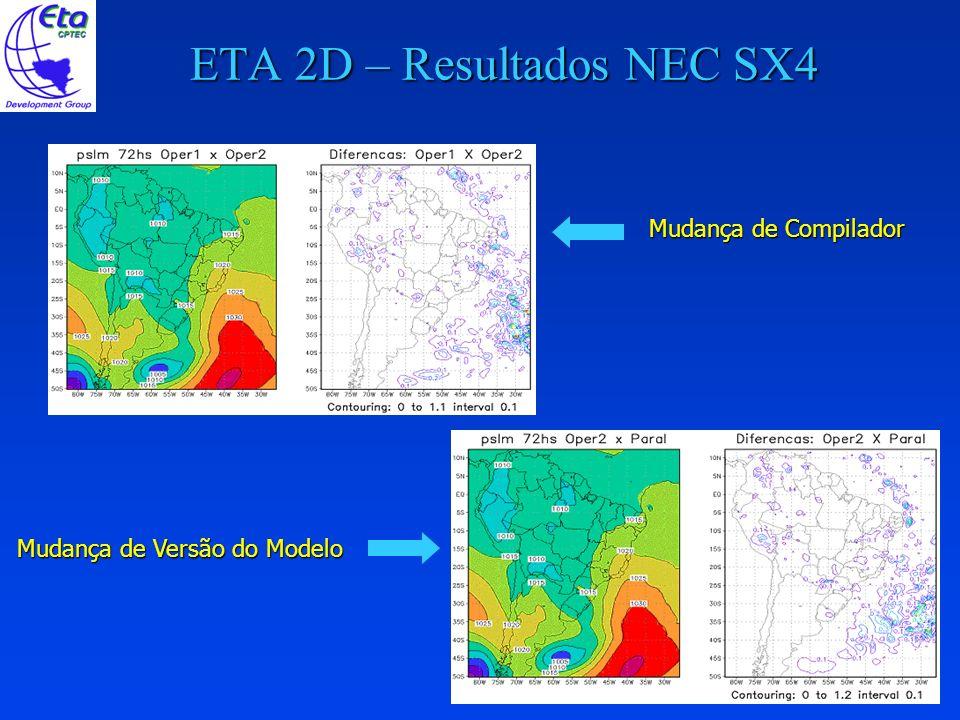 ETA 2D – Resultados NEC SX4 Mudança de Compilador Mudança de Compilador Mudança de Versão do Modelo Mudança de Versão do Modelo